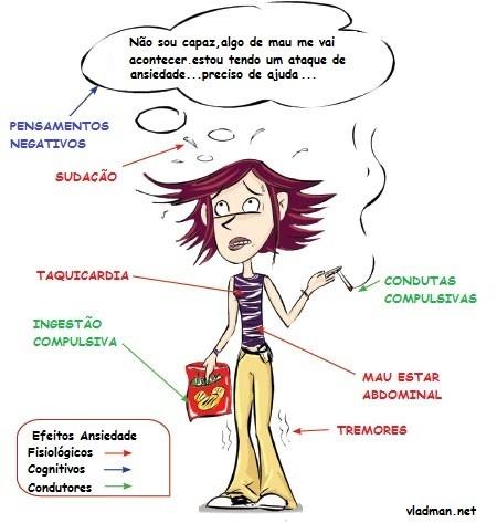 sintomas ansiedade e panico